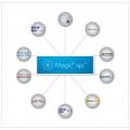 MagicDiagram xpi B3 Magic xpi
